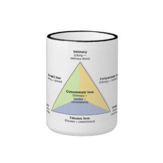 Sternberg's Triangular Theory of Love Ringer Coffee Mug