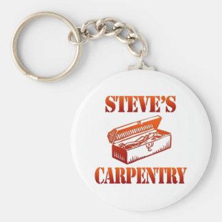 Steve's Carpentry Keychain