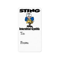 STING Interstitial Cystitis Label