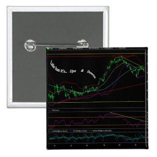 Stock Chart Pin