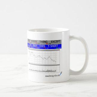 Stock Market Loss Classic White Coffee Mug