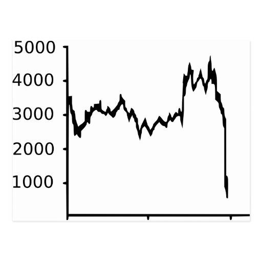 Stock Market - Recession Postcard