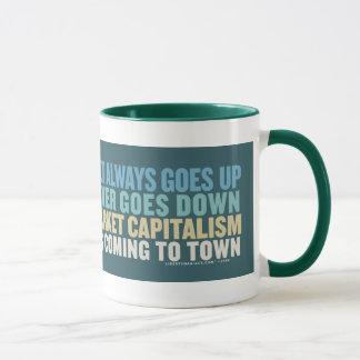Stock Markets & Santa Claus Mug
