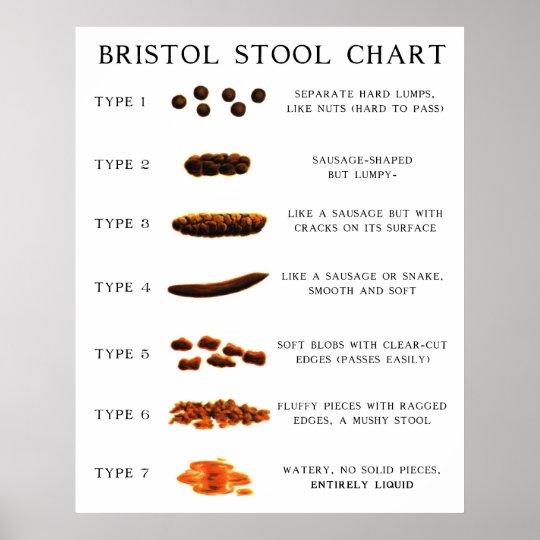 Stool Chart