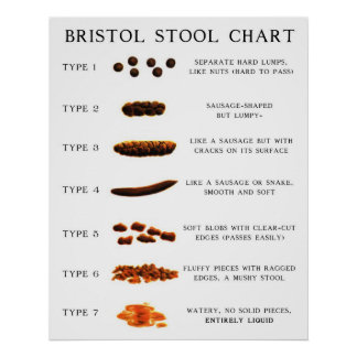 Stool Chart Poster
