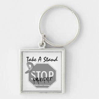 Stop Brain CancerTake A Stand Keychain