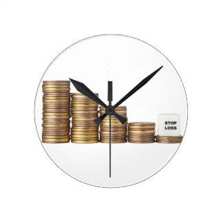 Stop loss round clock