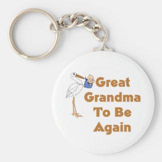 Stork Great Grandma To Be Again Keychain
