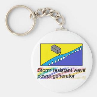 Storm Resistant Wave Power Generator Keyring