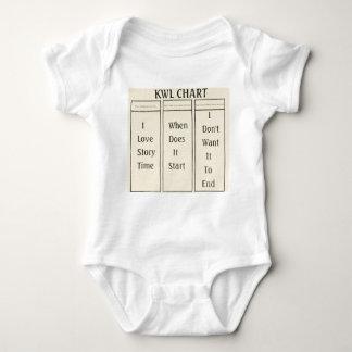 Story time KWL Chart bodysuit Tee!