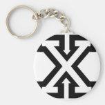 straight-edge-xxx-wp basic round button keychain