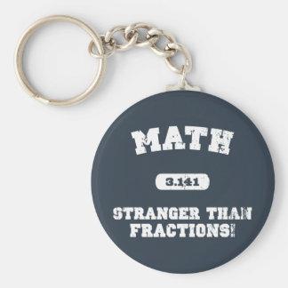 Stranger Than Fractions! Basic Round Button Keychain
