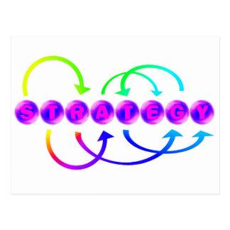 Strategy idea postcard
