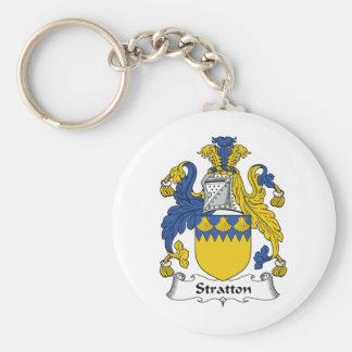 Stratton Family Crest Basic Round Button Keychain