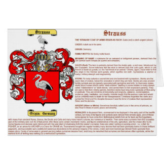 strauss (meaning) cards
