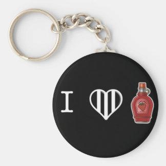Strawberry Syrup Keychain