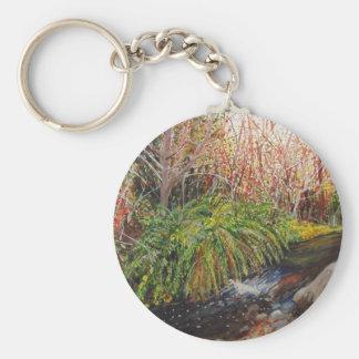 Stream Watercolor Basic Round Button Keychain