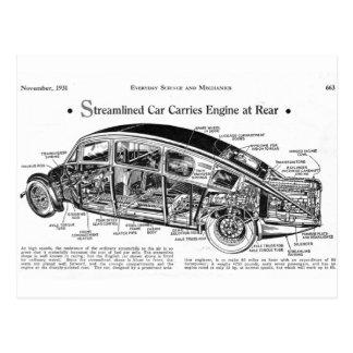 Streamlined Car Diagram Postcard