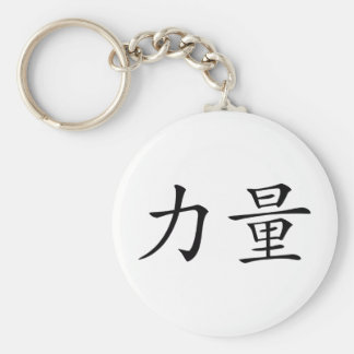 strength keychain