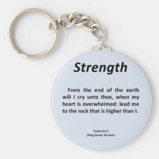 Strength Psalm 61-2 Basic Round Button Keychain