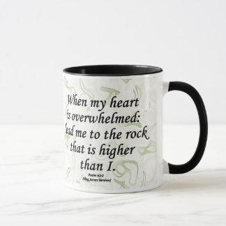 Strength Psalm 61-2 Mug