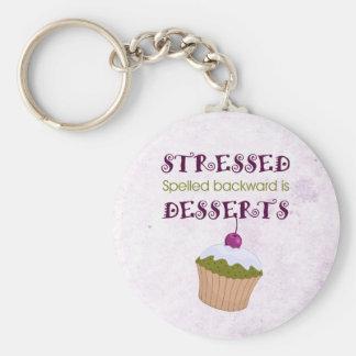 Stressed spelled backward is Desserts Basic Round Button Keychain