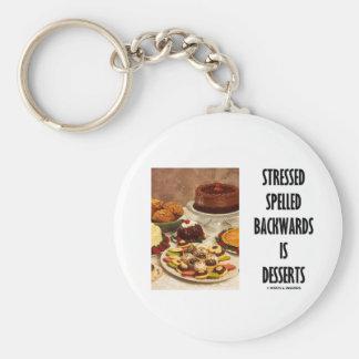 Stressed Spelled Backwards Is Desserts (Humor) Basic Round Button Keychain