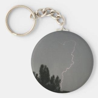 Strike Keychain