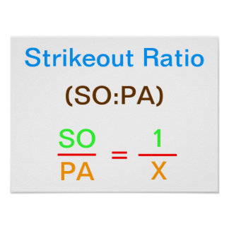 Strikeout Ratio Poster