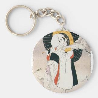Strikingly beautiful painting of Japanese Woman Basic Round Button Keychain