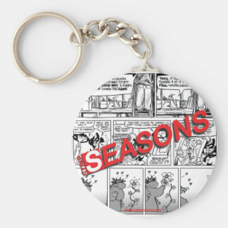 Strip Seasons: il portachiavi Basic Round Button Keychain