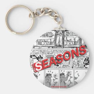Strip Seasons: il portachiavi Keychain