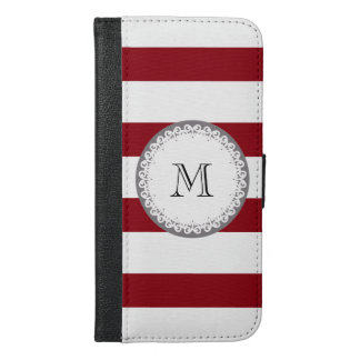 Stripes red and white Cute trendy girly monogram