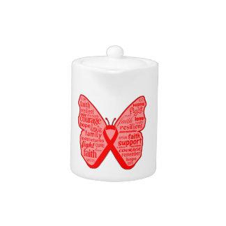 Stroke Awareness Butterfly Ribbon