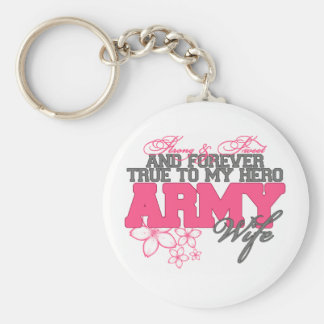 Strong and Sweet Basic Round Button Keychain