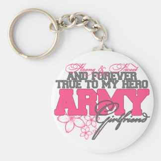 Strong and Sweet Key Chain