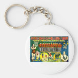 Strong Men Circus Show Vintage 1898 Poster Key Chains