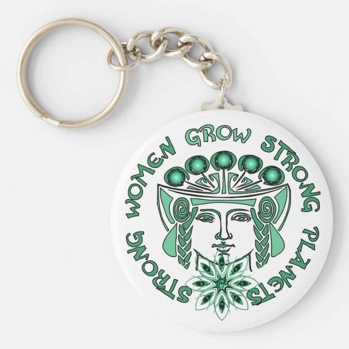 Strong Women Strong Planet Keychain