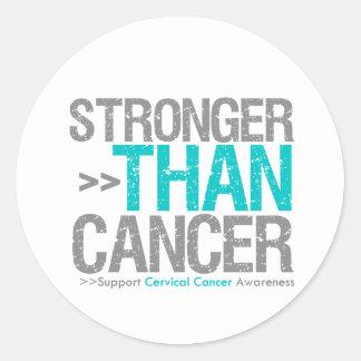 Stronger Than Cancer - Cervical Cancer Round Sticker