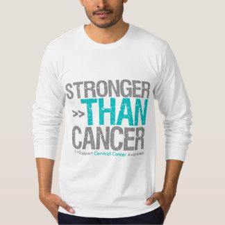 Stronger Than Cancer - Cervical Cancer T-Shirt