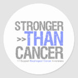 Stronger Than Cancer - Esophageal Cancer Round Sticker