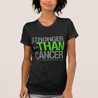 Stronger Than Cancer - Non-Hodgkin's Lymphoma T-Shirt