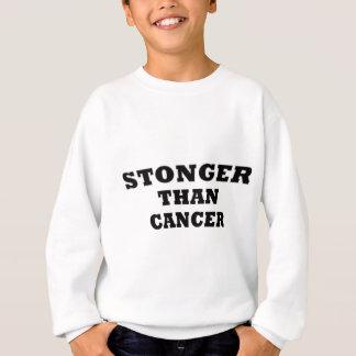 Stronger than Cancer Sweatshirt
