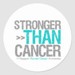 Stronger Than Cancer - Thyroid Cancer Stickers