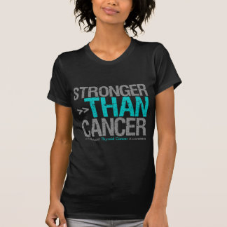 Stronger Than Cancer - Thyroid Cancer Tees