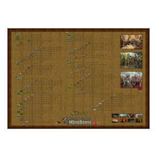 Stronghold Kingdoms - Research Poster