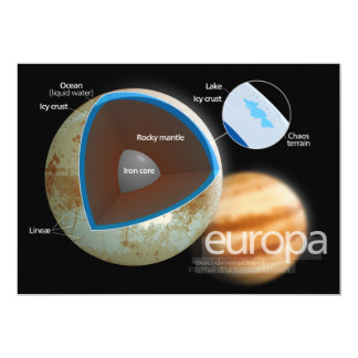 Structure and Features of Europa Moon Diagram Card