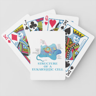 Structure Of A Eukaryotic Cell (Eukaryote) Bicycle Playing Cards