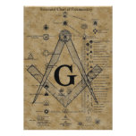 Structure of Freemasonry Posters