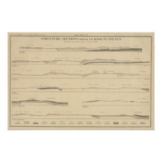 Structure sections through the high plateaus Utah Poster